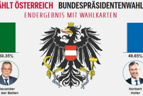 Megismétlik az elnökválasztást Ausztriában