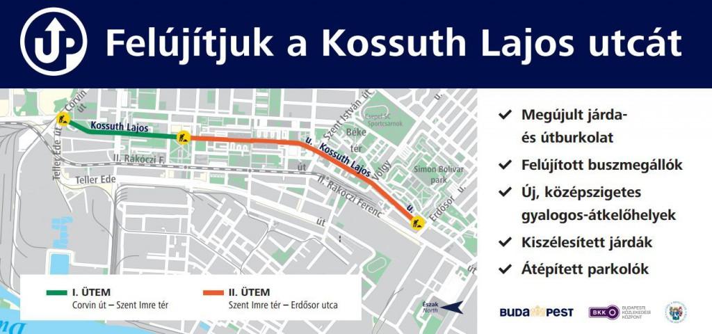 Polgármesteri levél: Kossuth Lajos utca felújítása